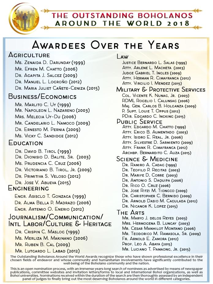 tobaw awardees - web.jpg